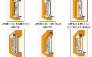 Как установить жалюзи на пластиковые окна Видео | МастерОК