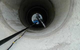 Водопровод на даче из колодца своими руками: устройство, подбор комплектующих и этапы монтажа