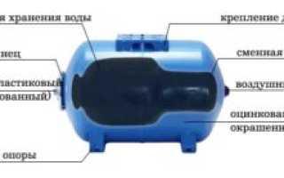Запчасти для гидроаккумулятора: виды, критерии выбора, установка и цена