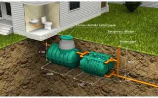 Изоляция наружных канализационных труб