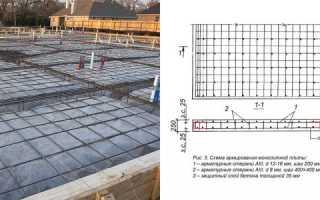 Как правильно сделать основание под бетонную плиту? Как плиту правильно армировать?