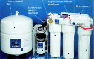 Фильтры для очистки воды Цептер: принцип работы, устройство и установка