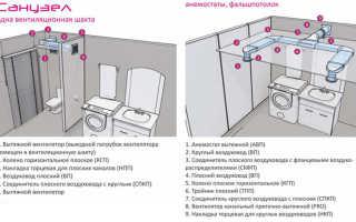 Вентиляция в санузле в квартире: туалета и ванной