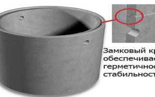 Размер колец для колодца: расшифровка маркировки, стандартные размеры