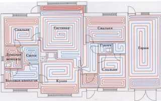 Коллектор отопления: принцип работы, типы, модификации гребёнок, схема монтажа