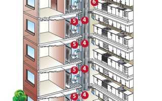 Вентиляция в панельном доме 9 и 5 этажей: схемы, устройство