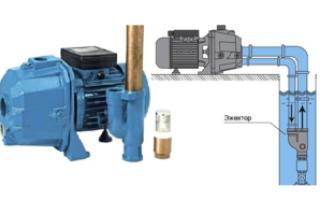 Установка и подключение поверхностного насоса к скважине: выбор места и этапы работ