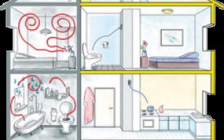Вентиляция в многоквартирном доме: чистка, принцип работы, схемы