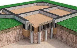 Ленточный фундамент на сваях для дома из газоблоков
