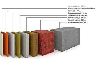 Материалы для отделки и утепления балкона – что посоветуем выбрать