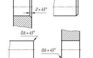 Фаски — это что такое: определение и виды фасок – это что такое