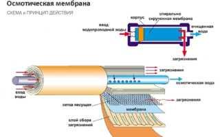 Накопительный бак для систем обратного осмоса: назначение, принцип работы и устройство