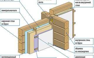 Утепление стен изнутри в деревянном доме: пошаговая инструкция