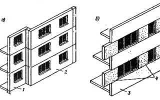 Стеновые панели — это что такое: определение и виды термина