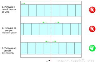 Как класть на стену плитку: варианты раскладки