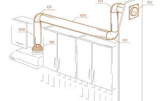 Размеры вытяжки для кухни: выбор ширины и высоты установки