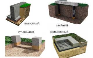 Расчет фундамента для двухэтажного дома проект 55-60(с изменениями)