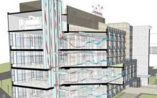 Вентиляционные шахты жилых домов: устройство, узлы прохода, прочистка