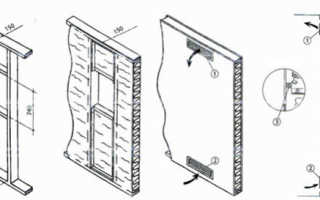 Укладка утеплителя на стены: инструкция по монтажу от каркаса до внешней отделки, рекомендации