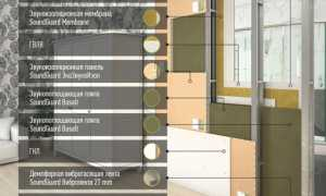 Шумоизоляция ванной комнаты и туалета