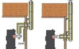 Как вывести трубу от печи через стену своими руками
