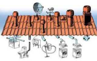 Вентиляционные выходы для металлочерепицы и профнастила
