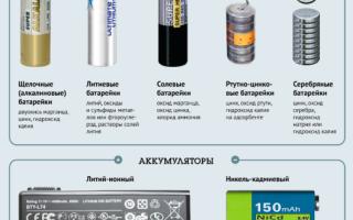Батареи; РазДельный Сбор – Справочный сайт