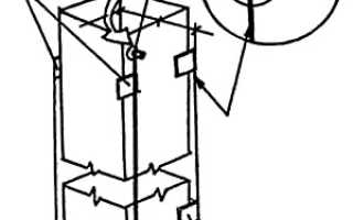 Облицовка колонн плиткой своими руками