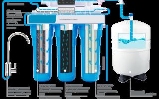 Минерализатор для обратного осмоса: принцип работы, устройство, критерии выбора и отзывы
