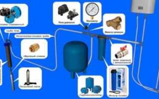 Неисправности в работе скважинного насоса: причины, способы ремонта и профилактика