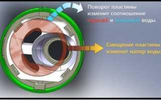 Однорычажный смеситель: устройство, разборка, ремонт и уход