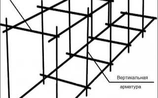 Укрепление ленточного фундамента своими руками: схемы, расчет диаметра арматурных стержней, расположение в углах и внизу
