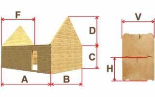 Калькулятор бревна для строительства дома онлайн