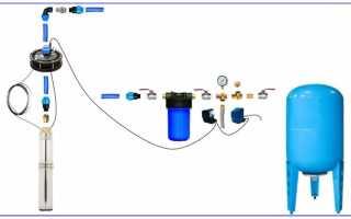 Реле давления для скважинного насоса: назначение, виды, устройство и настройка