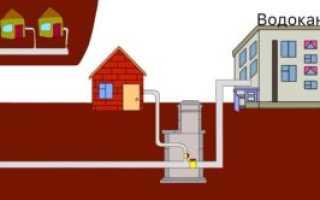 Подключение частного дома к центральному водопроводу: преимущества, схема и цена