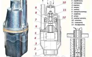 Скважинный насос Малыш: принцип работы, устройство, модельный ряд и цена