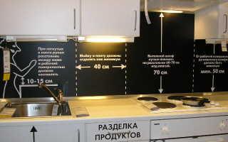 Расстояние от газовой и электрической плиты до вытяжки