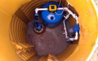 Кессон для скважин Тритон: принцип работы, устройство, модельный ряд и отзывы