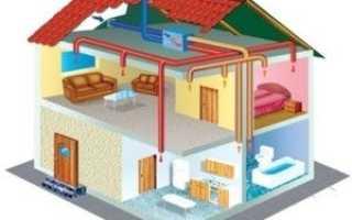Вентиляция домов и квартир: схемы приточной и вытяжной систем