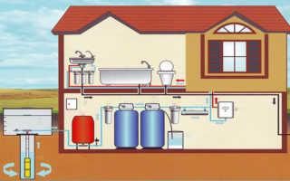 Монтаж водоснабжения: требования, проектирование, этапы и расценки