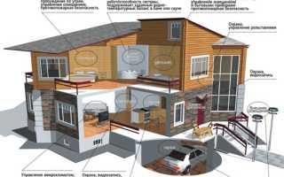 Умный дом своими руками: оборудование, системы, схемы, как сделать