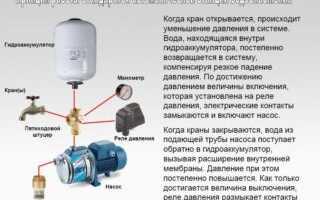 Установка и подключение насосной станции водоснабжения: алгоритм действий и ошибки