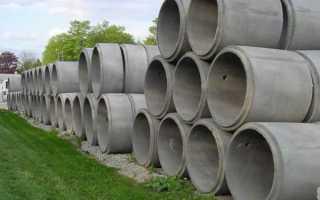Самоформовка бетонных колец