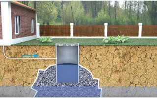 Выгребная яма из бочки для дачного туалета: устройство, расчеты, материалы и монтаж