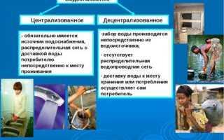 Нецентрализованное водоснабжение: определение и актуальные требования