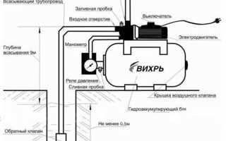 Насосная станция Вихрь: устройство, модельный ряд, технические характеристики и отзывы