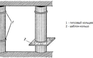 Оштукатуривание колонн: секреты мастерства