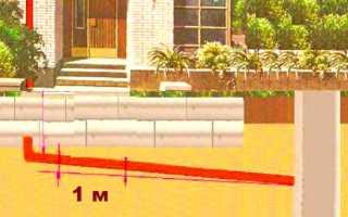 Как сделать уголок для труб наружной и внутренней канализации? Обзор и инструкция по сборке Видео