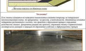 Армированный пол: укладываем сетку для армирования стяжки