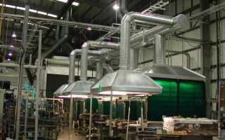 Расчет вентиляции производственного помещения: приточной, вытяжной